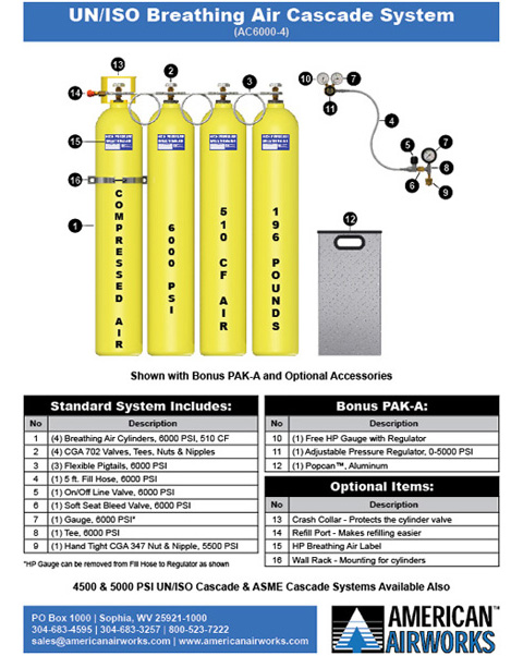 Air Cascade Systems ISO/UN Cylinders